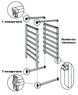 Скачать Инструкции По Монтажу Металлочерипицы